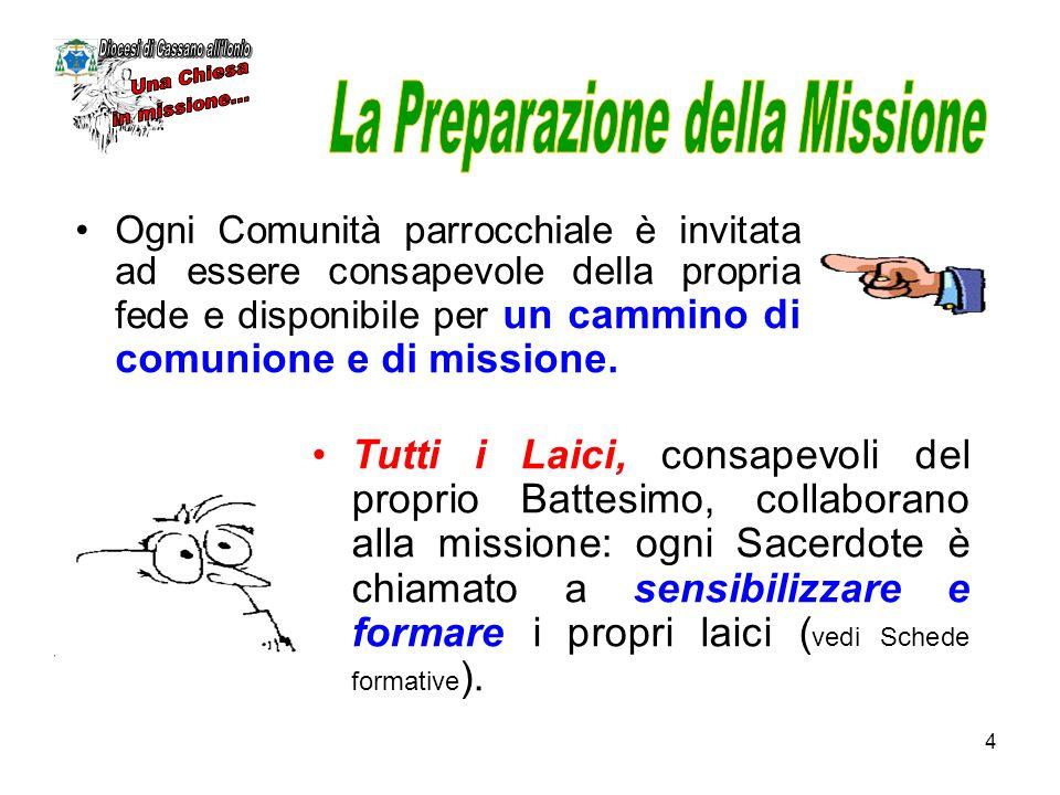 La Preparazione della Missione