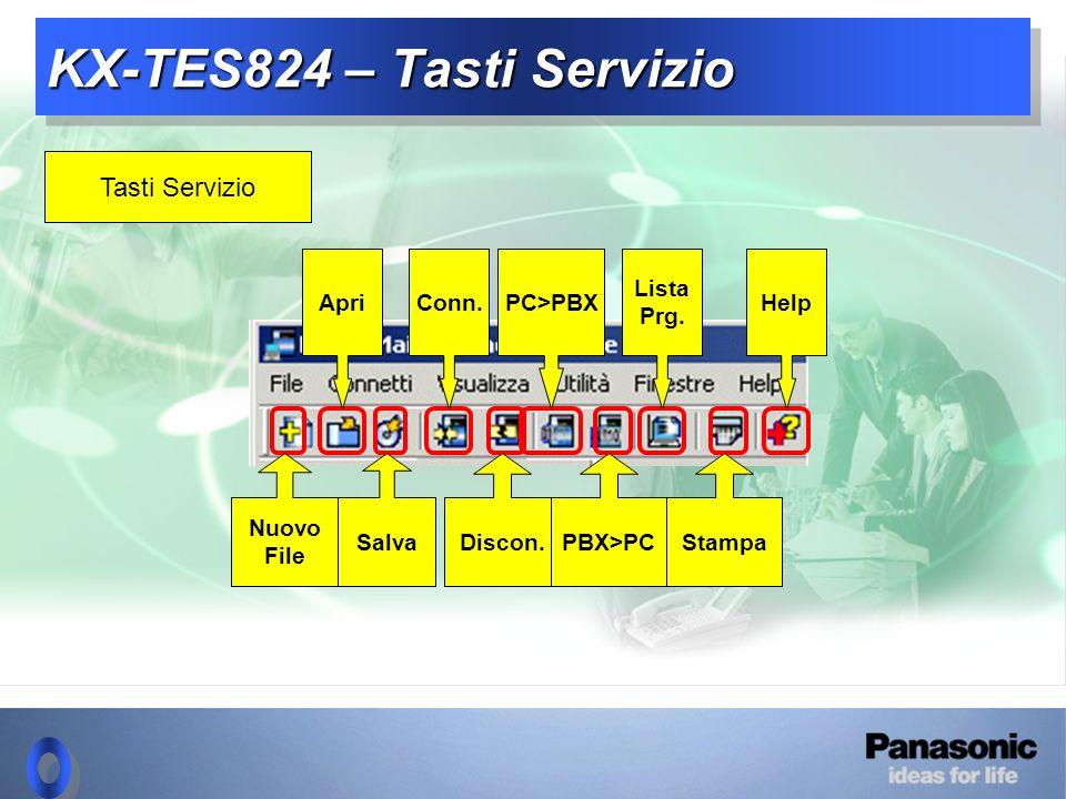 KX-TES824 – Tasti Servizio