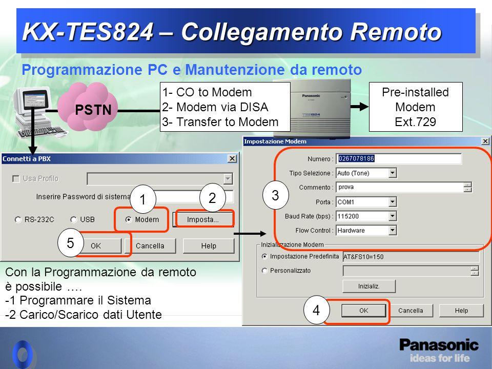 KX-TES824 – Collegamento Remoto