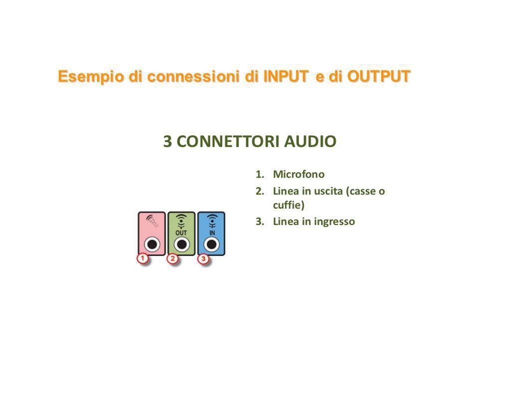 Esempio di connessioni di INPUT e di OUTPUT