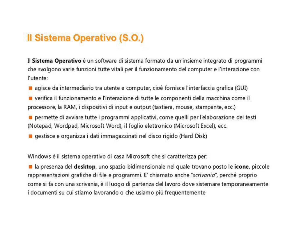 Il Sistema Operativo (S.O.)