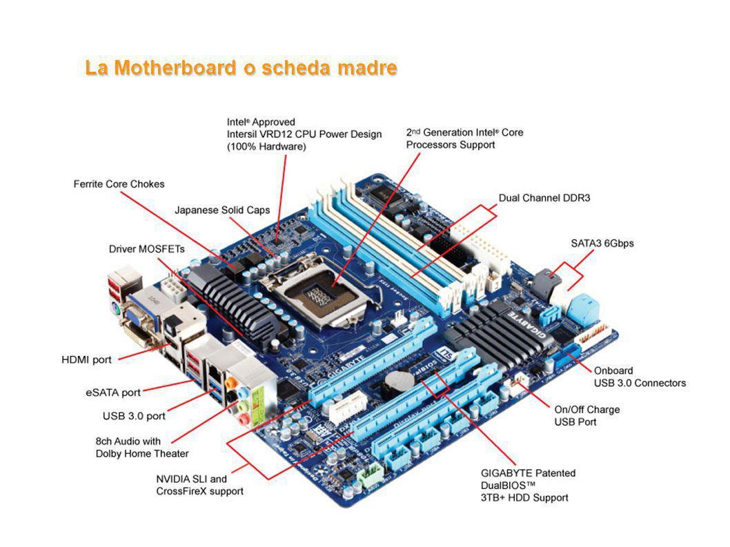 La Motherboard o scheda madre