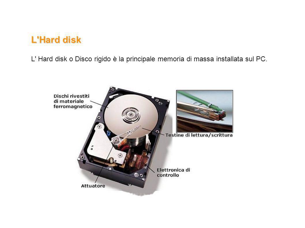 L Hard disk L Hard disk o Disco rigido è la principale memoria di massa installata sul PC. 8