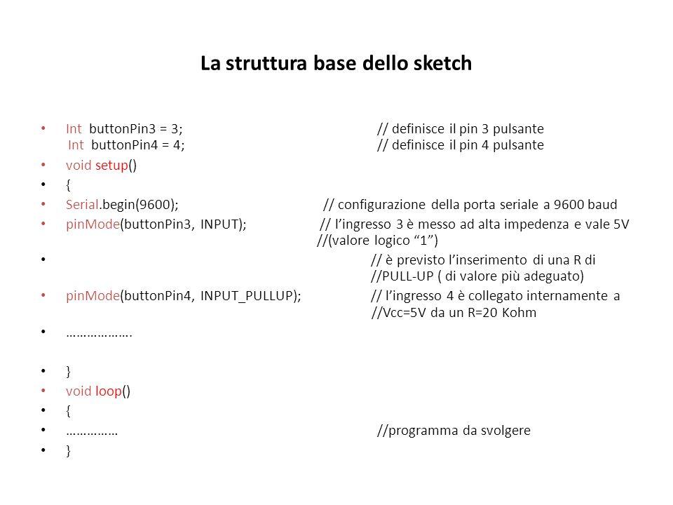 La struttura base dello sketch