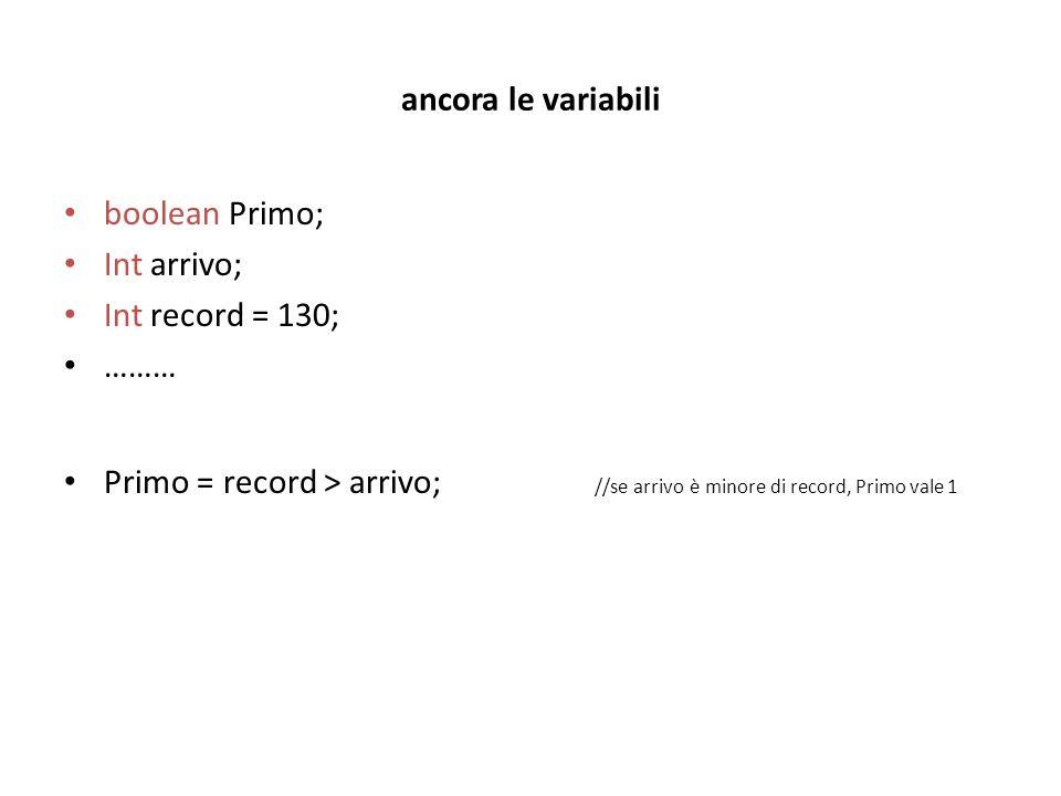 ancora le variabili boolean Primo; Int arrivo; Int record = 130; ……… Primo = record > arrivo; //se arrivo è minore di record, Primo vale 1.