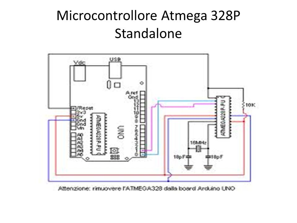 Microcontrollore Atmega 328P Standalone
