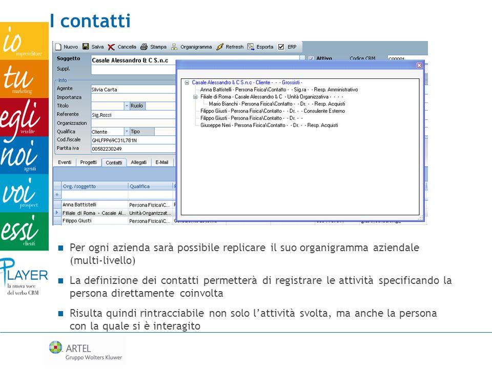 I contatti Per ogni azienda sarà possibile replicare il suo organigramma aziendale (multi-livello)