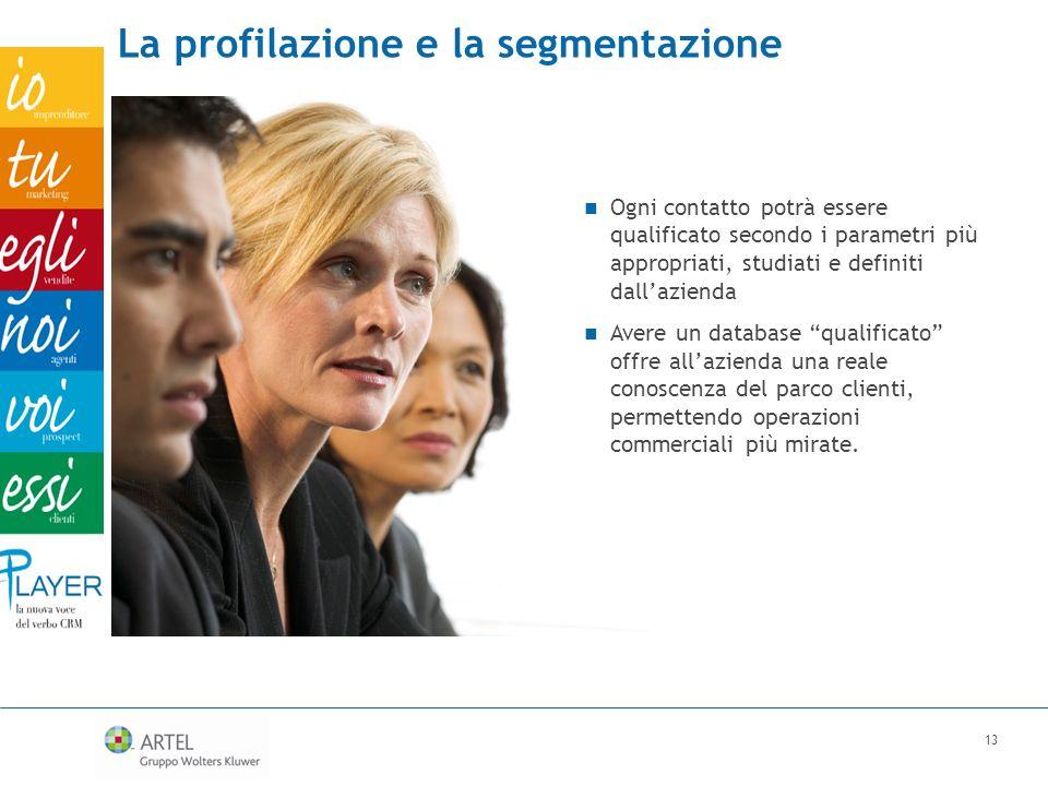 La profilazione e la segmentazione