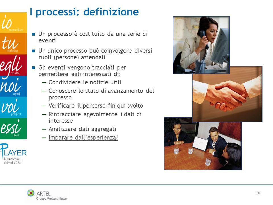 I processi: definizione