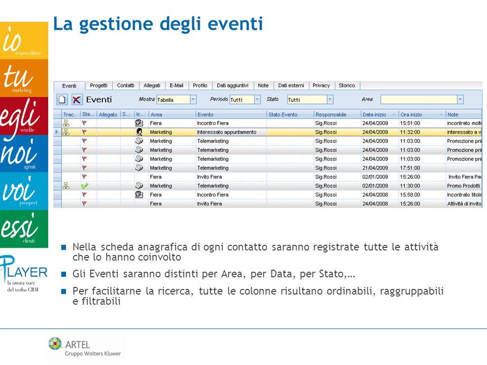 La gestione degli eventi