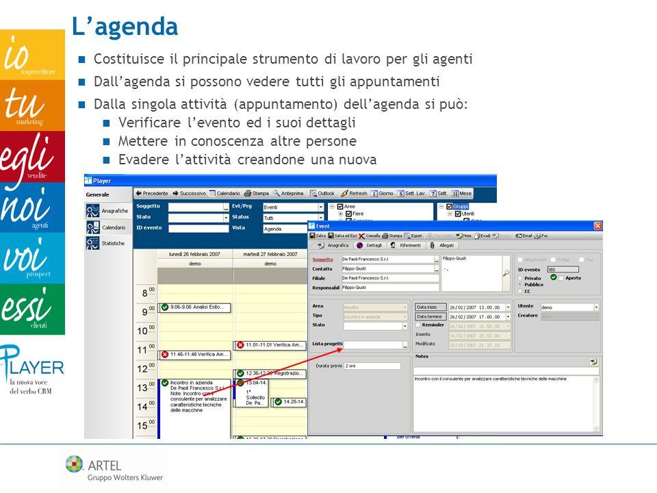 L'agenda Costituisce il principale strumento di lavoro per gli agenti