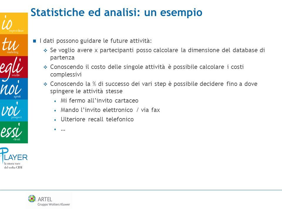 Statistiche ed analisi: un esempio