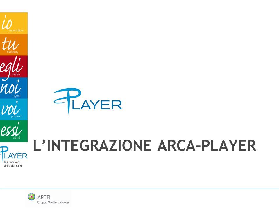 L'integrazione Arca-Player