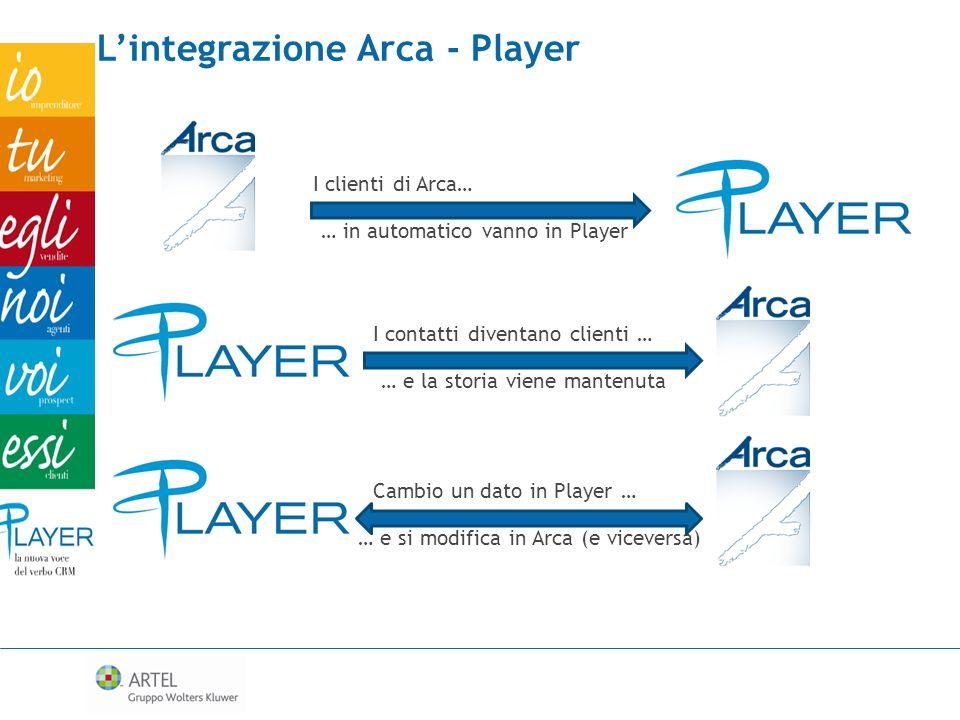 L'integrazione Arca - Player