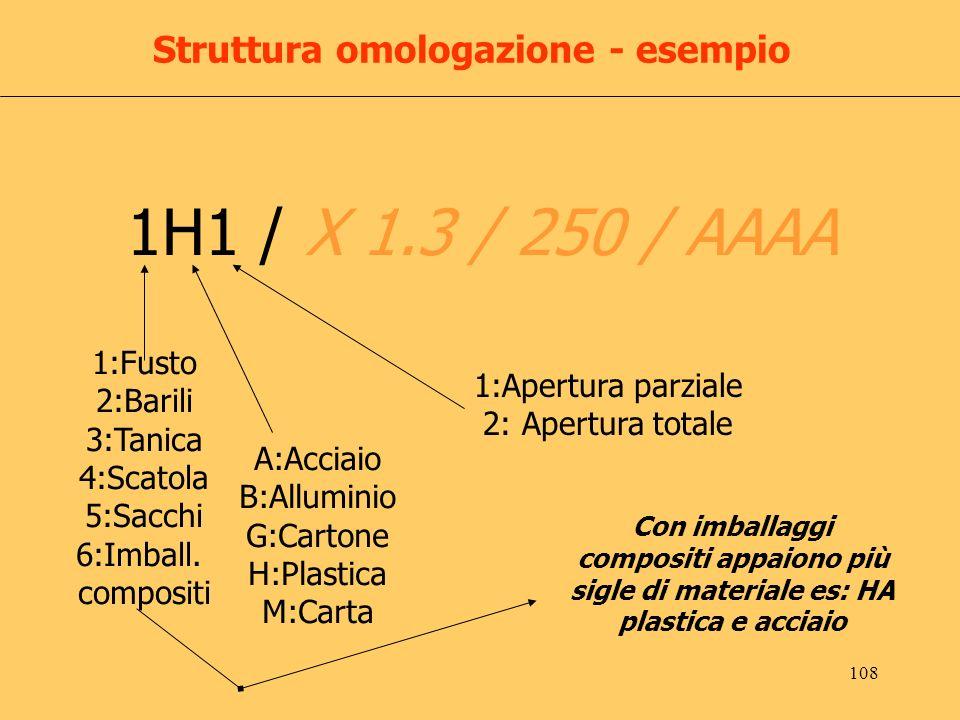 Struttura omologazione - esempio