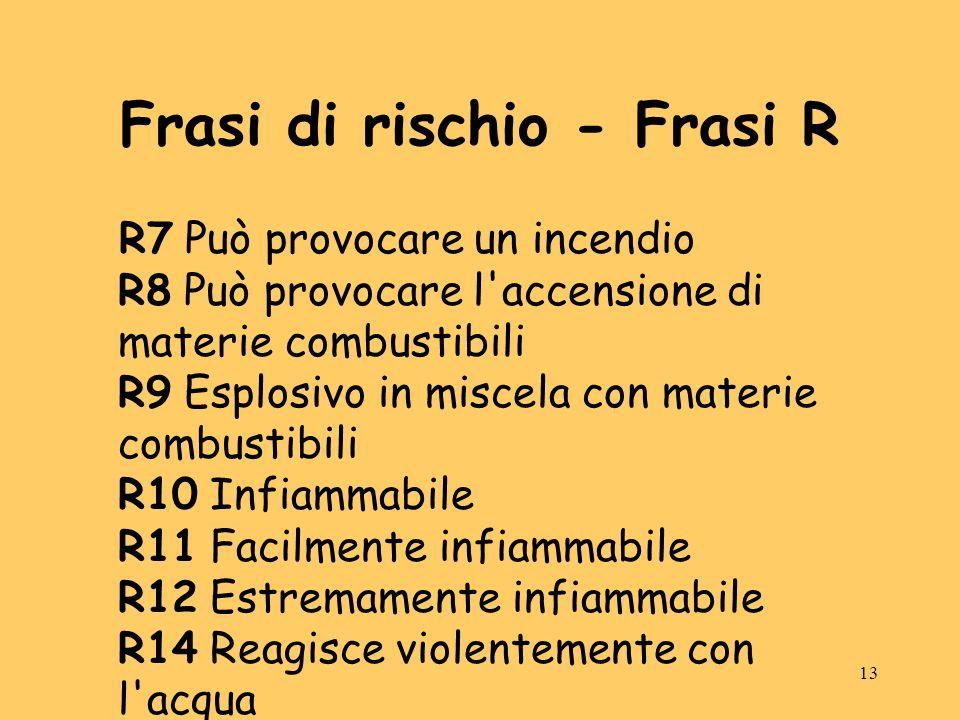 Frasi di rischio - Frasi R