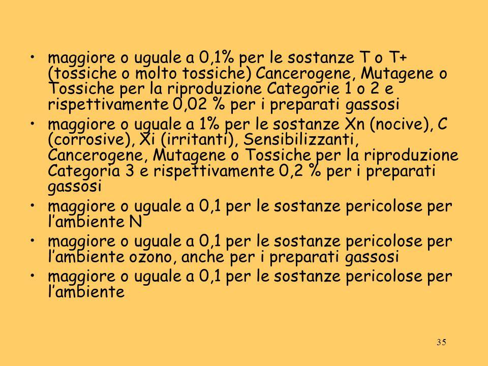 maggiore o uguale a 0,1% per le sostanze T o T+ (tossiche o molto tossiche) Cancerogene, Mutagene o Tossiche per la riproduzione Categorie 1 o 2 e rispettivamente 0,02 % per i preparati gassosi