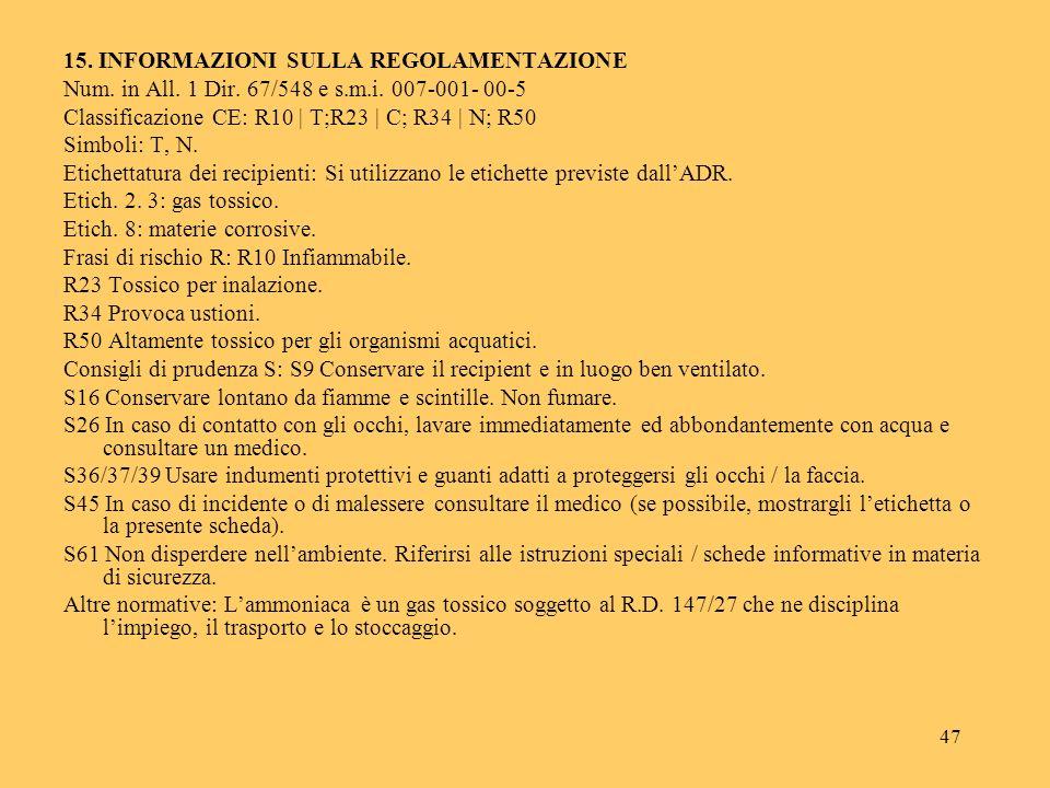 15. INFORMAZIONI SULLA REGOLAMENTAZIONE