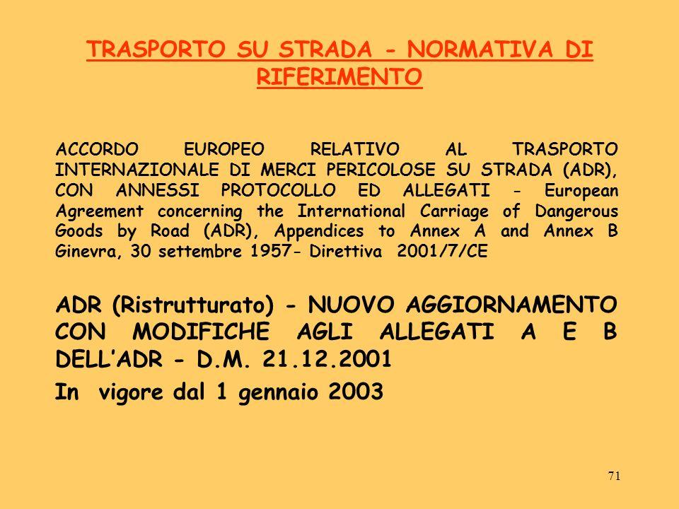 TRASPORTO SU STRADA - NORMATIVA DI RIFERIMENTO