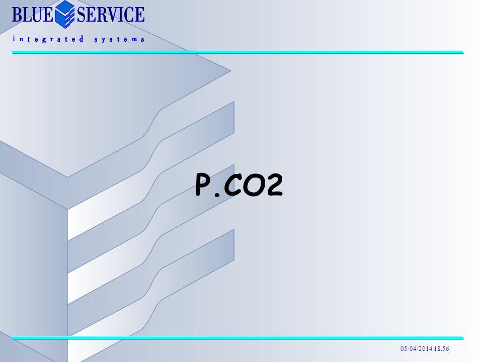 P.CO2