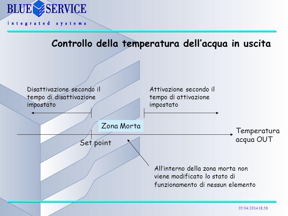 Controllo della temperatura dell'acqua in uscita
