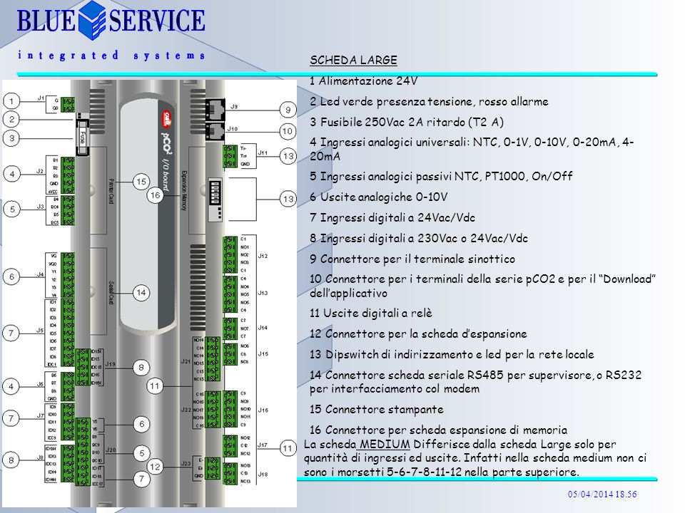 SCHEDA LARGE 1 Alimentazione 24V. 2 Led verde presenza tensione, rosso allarme. 3 Fusibile 250Vac 2A ritardo (T2 A)