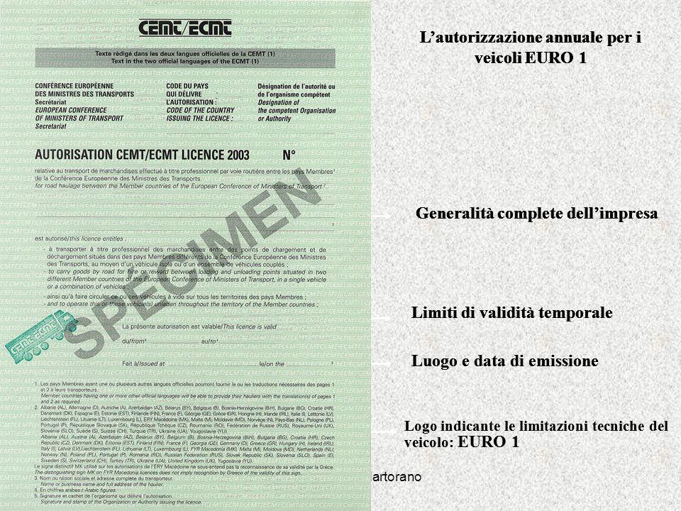 L'autorizzazione annuale per i veicoli EURO 1