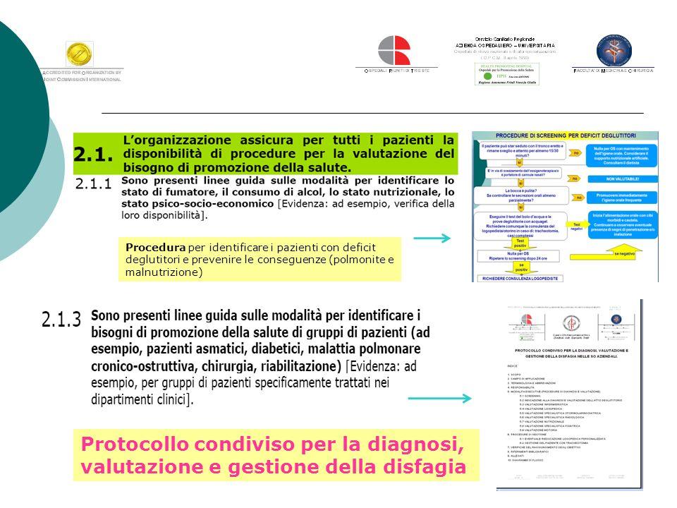 Procedura per identificare i pazienti con deficit deglutitori e prevenire le conseguenze (polmonite e malnutrizione)