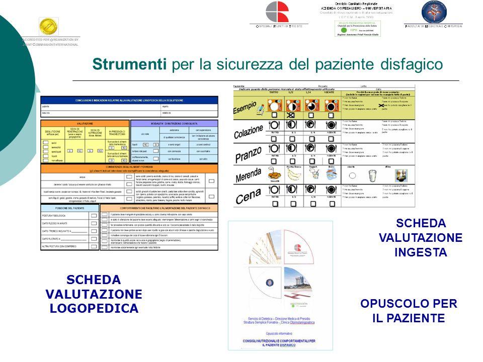 Strumenti per la sicurezza del paziente disfagico