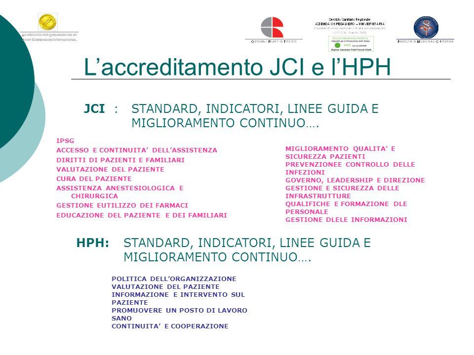 L'accreditamento JCI e l'HPH