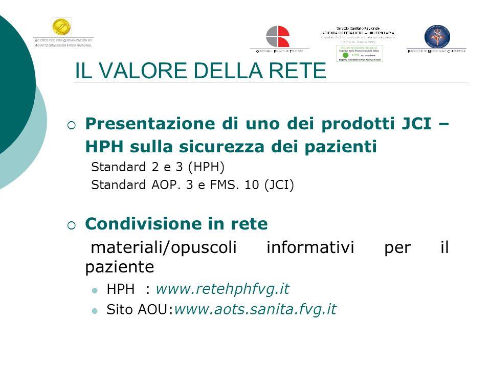 IL VALORE DELLA RETE Presentazione di uno dei prodotti JCI – HPH sulla sicurezza dei pazienti. Standard 2 e 3 (HPH)
