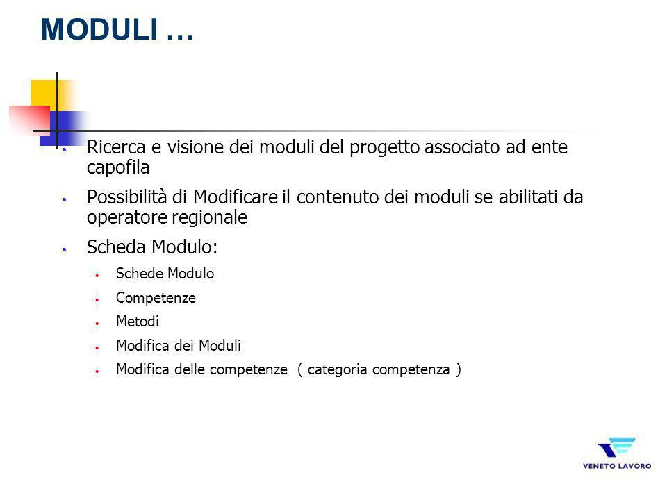 MODULI … Ricerca e visione dei moduli del progetto associato ad ente capofila.