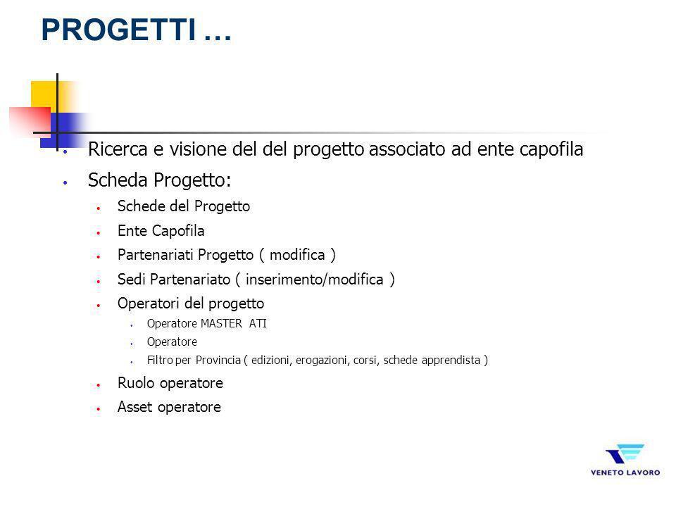 PROGETTI … Ricerca e visione del del progetto associato ad ente capofila. Scheda Progetto: Schede del Progetto.