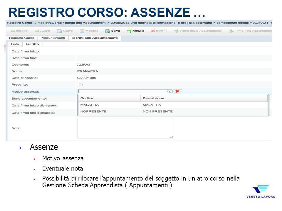REGISTRO CORSO: ASSENZE …