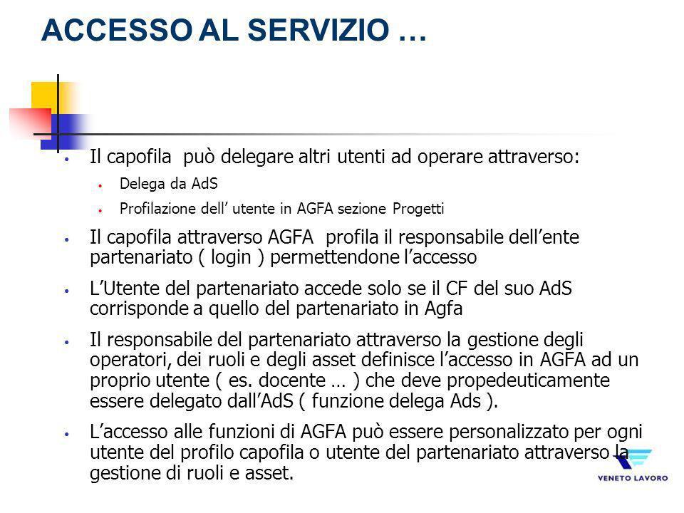 ACCESSO AL SERVIZIO … Il capofila può delegare altri utenti ad operare attraverso: Delega da AdS.