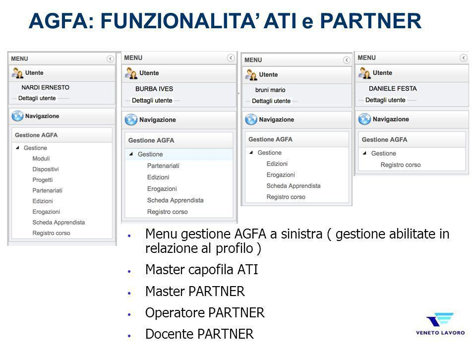 AGFA: FUNZIONALITA' ATI e PARTNER