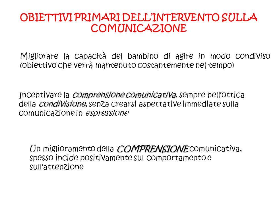 OBIETTIVI PRIMARI DELL'INTERVENTO SULLA COMUNICAZIONE