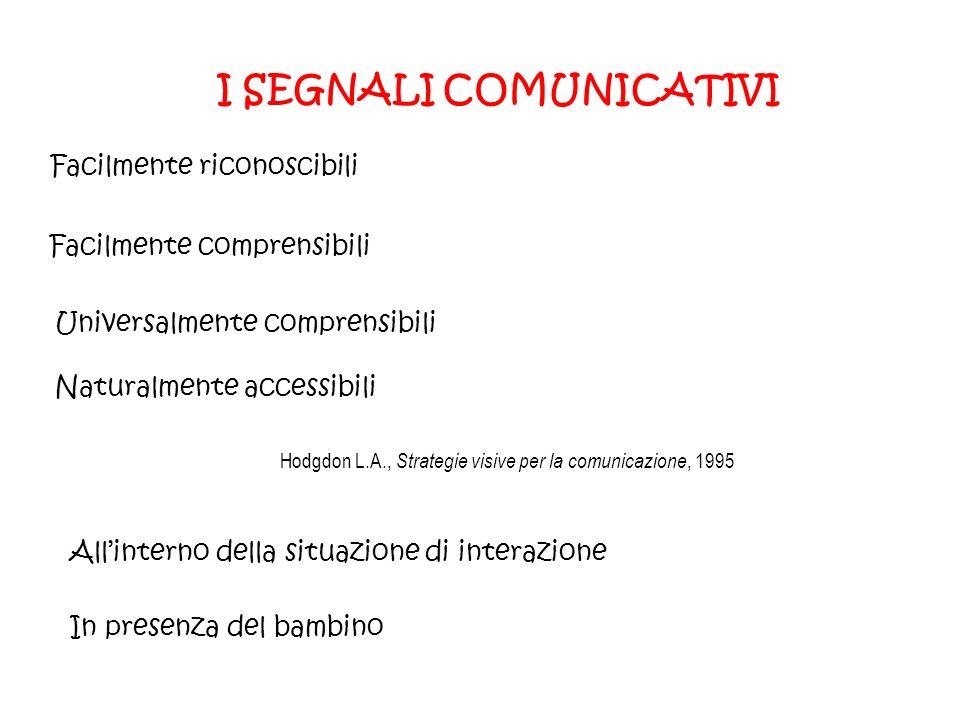 I SEGNALI COMUNICATIVI