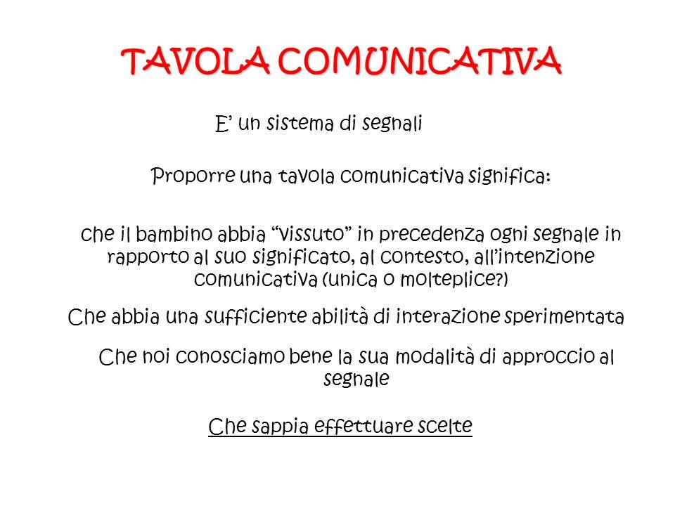 TAVOLA COMUNICATIVA E' un sistema di segnali