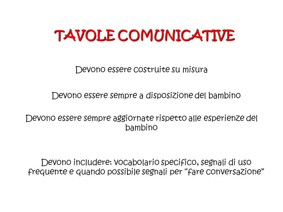 TAVOLE COMUNICATIVE Devono essere costruite su misura