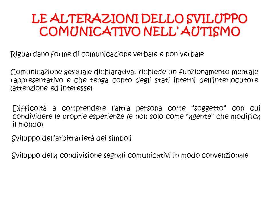 LE ALTERAZIONI DELLO SVILUPPO COMUNICATIVO NELL' AUTISMO