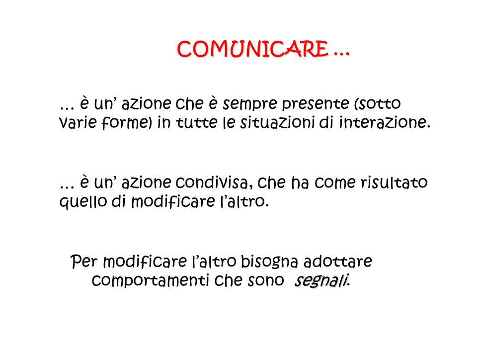 COMUNICARE … … è un' azione che è sempre presente (sotto varie forme) in tutte le situazioni di interazione.