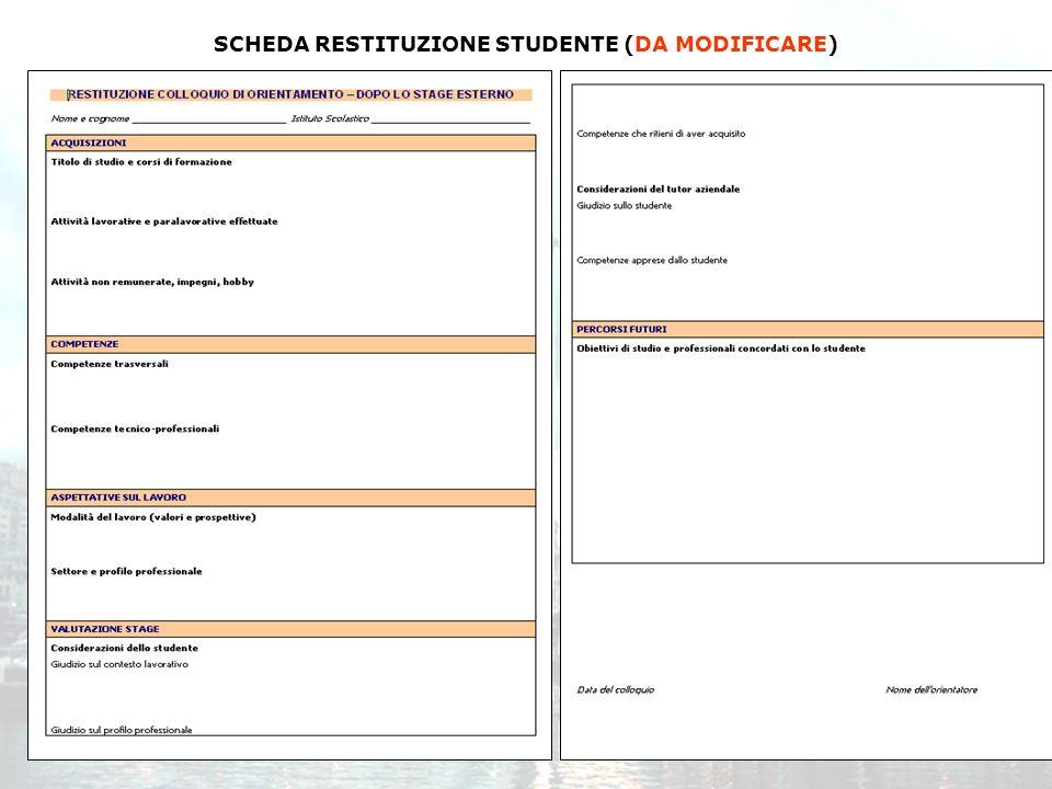 SCHEDA RESTITUZIONE STUDENTE (DA MODIFICARE)