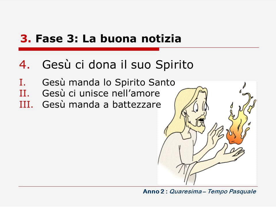 Gesù ci dona il suo Spirito