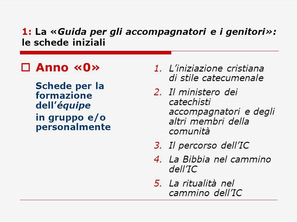 1: La «Guida per gli accompagnatori e i genitori»: le schede iniziali
