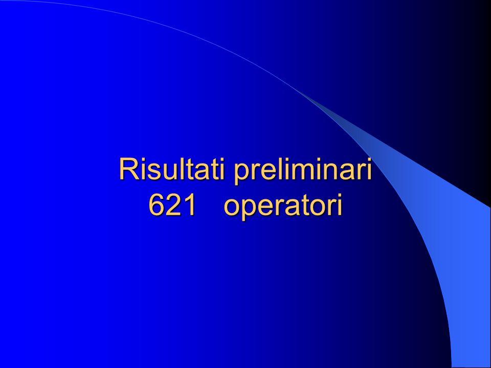 Risultati preliminari 621 operatori