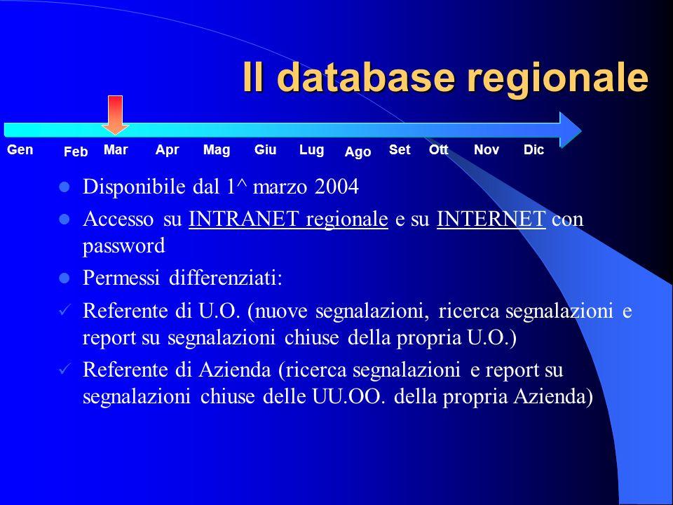 Il database regionale Disponibile dal 1^ marzo 2004