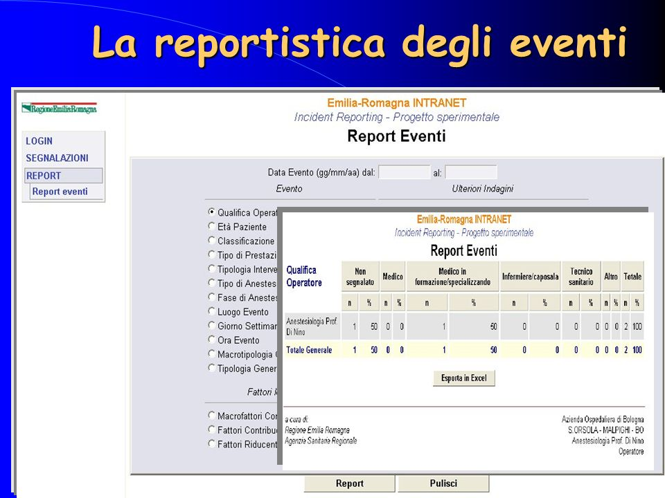 La reportistica degli eventi