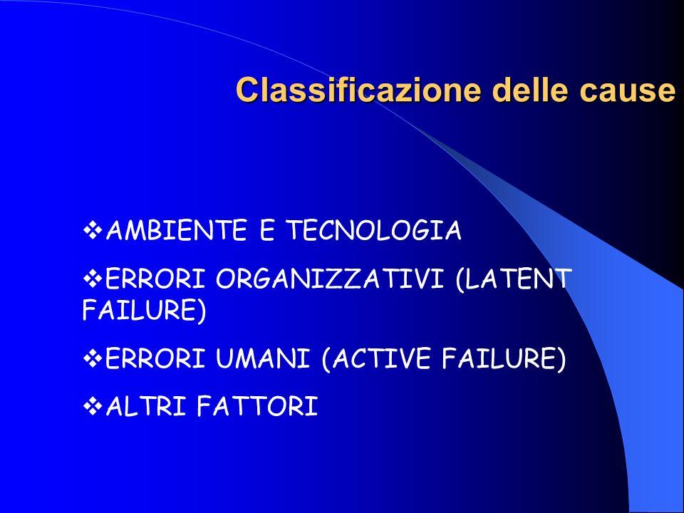 Classificazione delle cause