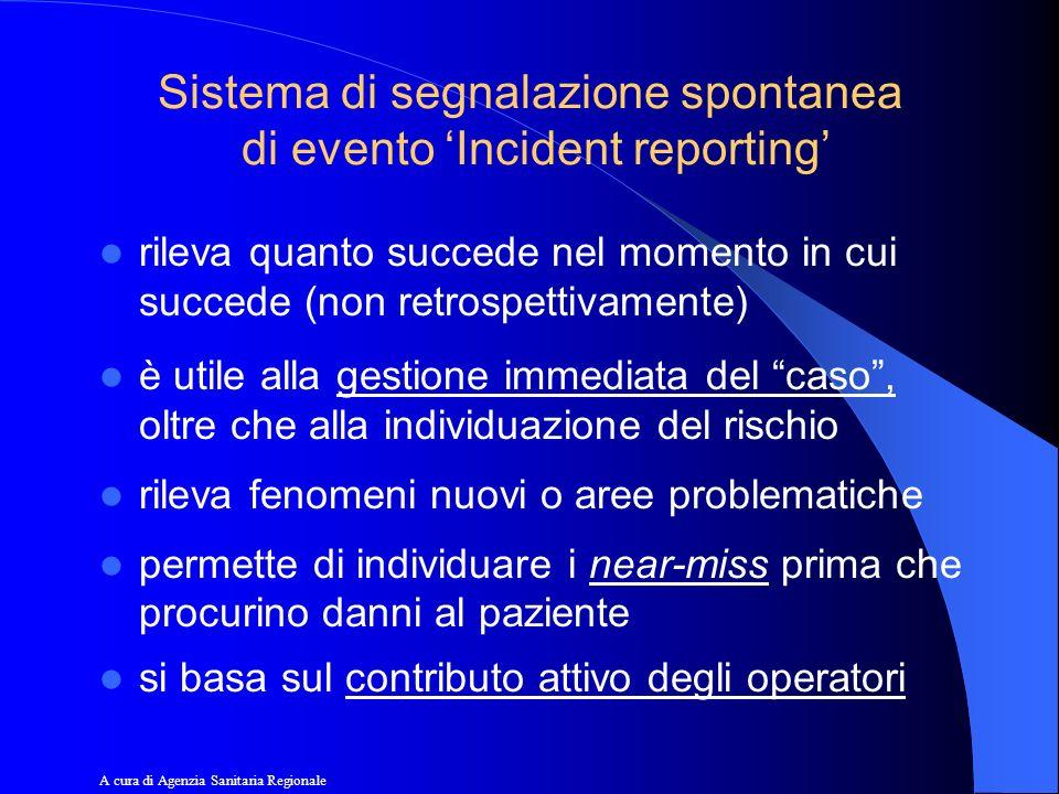 Sistema di segnalazione spontanea di evento 'Incident reporting'
